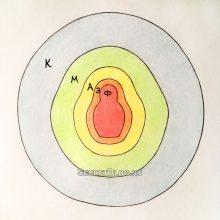 Энергетическое строение тела человека. Часть 2: физический и эфирный слои