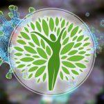 Переход: новый этап — коронавирус. Часть 3: как себя вести – заключение.